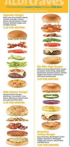 All these Burgers sound delicious Gourmet Burgers, Burger Recipes, Beef Recipes, Cooking Recipes, Healthy Recipes, Burger Bar, Beef Burgers, Beste Burger, Good Food