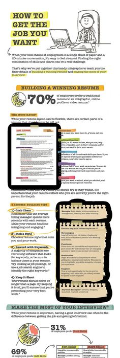 How To Write a Resume For The Senior Professional INFOGRAPHIC on - resume for job