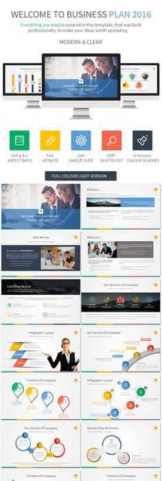 Business Plan Powerpoint Powerpoint presentation templates