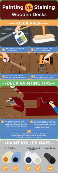 12 diy backyard ideas for patios porches and decks porch
