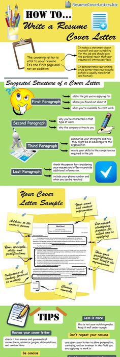 How To Build A Great Cover Letter And Resume Tips Http