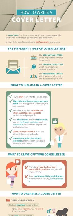 letterwritingservicenet offers the service of bank letter writing - architect cover letterhow to write a successful cover