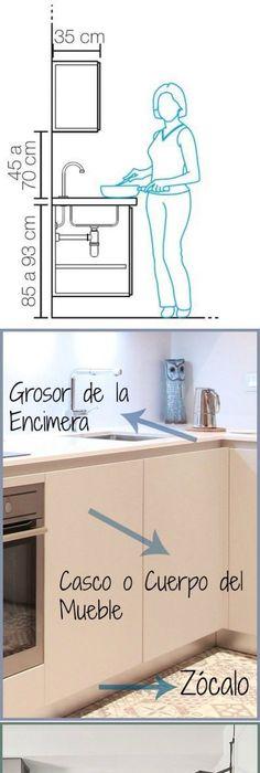 10 X 10 U Shaped Kitchen Designs