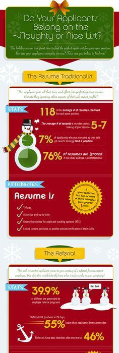 ETrade Financial Consultant Denver Co Office Infographic Job