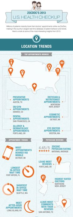 Health #Infographics - How to Dissect a Health Insurance Plan - copy blueprint medicines analyst coverage