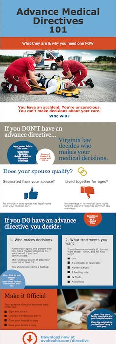 Advance Directives Help Your Family And Your Doctors Respect Your