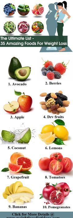 Beyonce 22 day vegan diet plan
