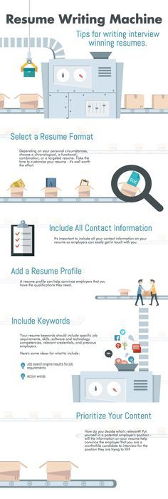 Keywords In Resume Amazing How To Evaluate Your Resume In 5 Minutes #splashresumes  Best Of 9 .