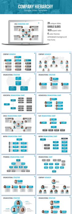 Example  Flat Organizational Chart This Diagram Was Created In