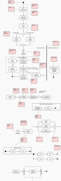 Pin by paul fishwick on control flow pinterest control flow uml 2 0 activity diagrams 28 images uml 2 0 activity diagram definition rtb team realtimebattle team framework figure 2 sequence diagram showing the ccuart Gallery