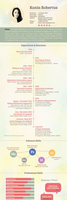 Outstanding Graphic Design Resumes  Google Search  Graphically