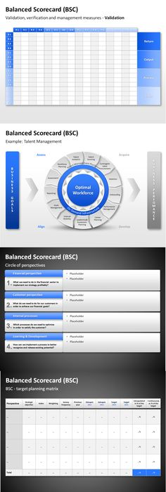Pin By Edgar Avila On Balanced Scorecard