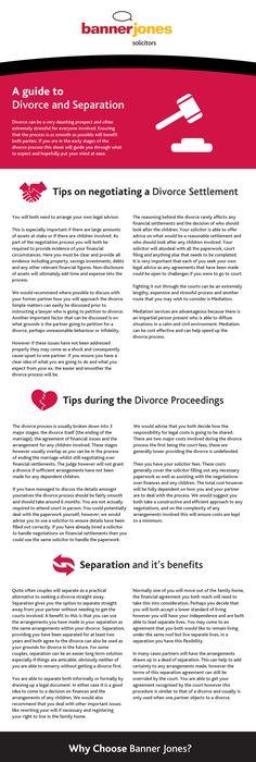 Free Legal Divorce Forms  Legal Divorce Papers  Divorce