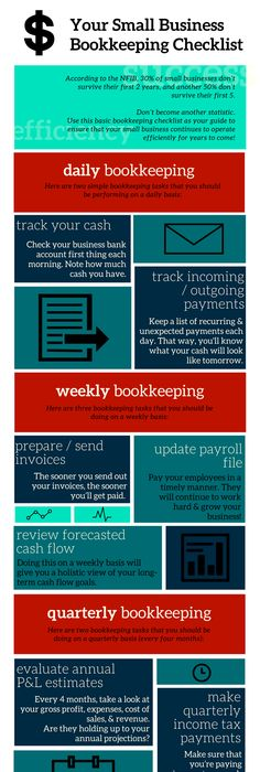 37 catchy bookkeeping business names small business bookkeeping small business bookkeeping checklist infographic malvernweather Gallery