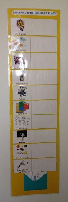 Affichage de porte  la mongolfière de la classe Classroom door - comment changer une porte