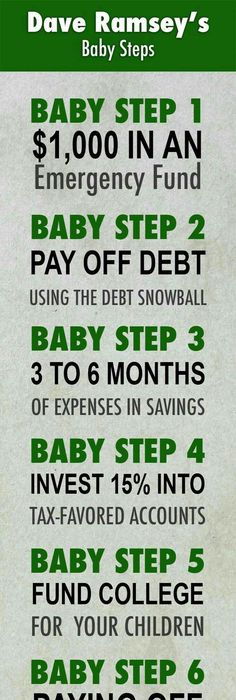 A simple example of how the Debt Snowball Method works Debt - early mortgage payoff calculator spreadsheet