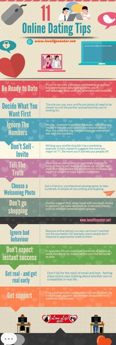 11 Online Dating Tips #infographic