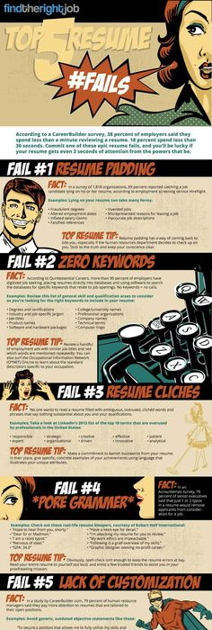 A cool infograph about digital resumes! Infographics Pinterest