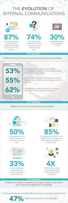Marketing Specialist Resume Sample Communication Communication