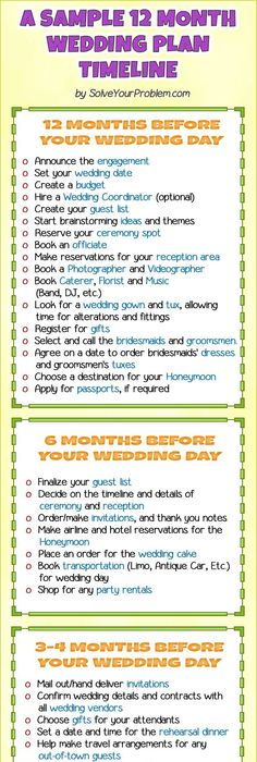 Month Wedding Planning Checklist Calendar  Daily Goals