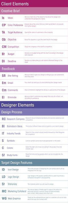 Slide  Website  Intranet Ideas