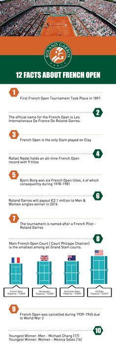 Rolland Garros Image credit    bitly 1jVJQ5B Roland Garros