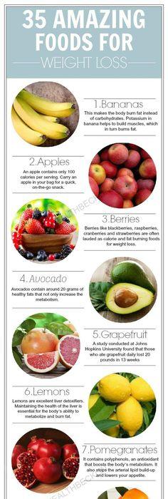 Diabetic diet plan foods to avoid photo 2