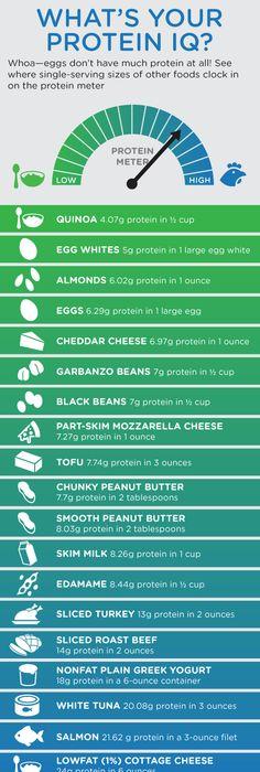 Gluten free diet plan to lose weight image 3