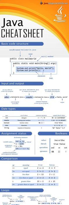 Print Web development, Tech and Software - new blueprint css cheat sheet