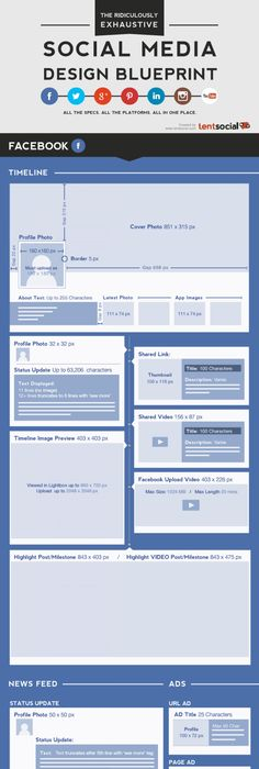 Complete Social Media Image Sizes Guide Infographic Social media - copy blueprint network design