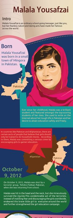 a literary analysis of the malala nobel peace prize speech by malala yousafzai Literature vs analphabetism  emma watson's speech about feminism and gender equality the nobel peace prize to malala yousafzai this is char(i)abia.