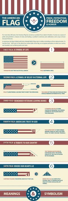 The Meaning Of The Folds Of The American Flag American Heritage