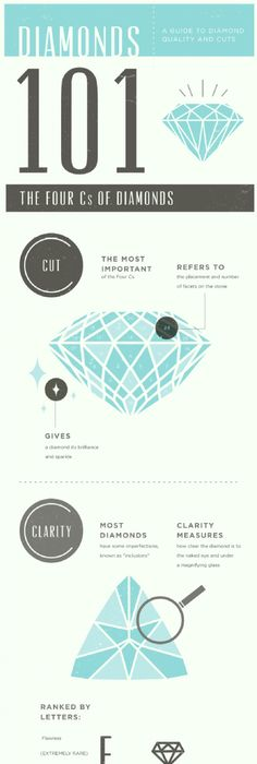 Engagement  Everything You Need To Know About Engagement Rings