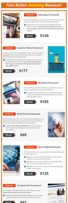 Reseller Box Review+BEST ResellerBox BONUS+Discount-5 Hot Software Products  With FULL RESELL RIGHTS