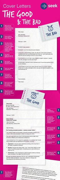 sample cover letter Cover letter tips \ guidelines Stuff I like - copy writing letter reference examples
