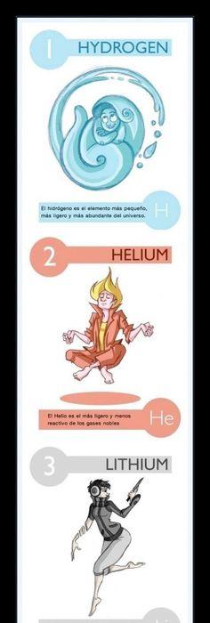 Periodic Table of the Elements Kaycie D The Mary Sue TABLA - new tabla periodica de los elementos quimicos vanadio