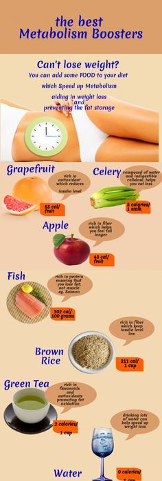 6 week body makeover food list for body type a - Google Search - best of blueprint diet food list