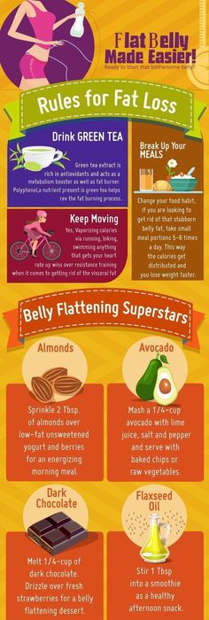 Way to lose belly fat fast in one week image 3