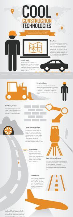 best civil engineering handbook