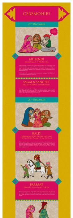 The Mughal Collection Indian Wedding Invitation Gatefold