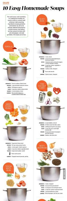 Recipes for electric steamer httpgeorgeforemanrecipes soup soup soup forumfinder Choice Image