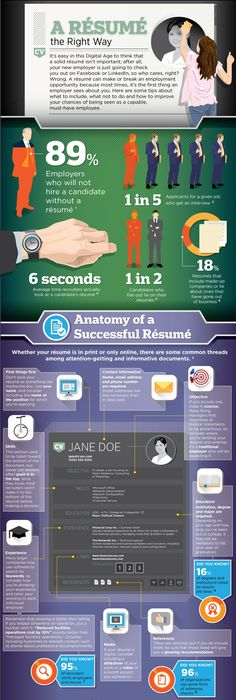 Resume Dos and Don\u0027ts Making Recruiters Take Notice (Infographic - help making resume