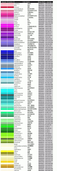 Gutermann Thread Color Chart Found On Seattle Fabrics Web