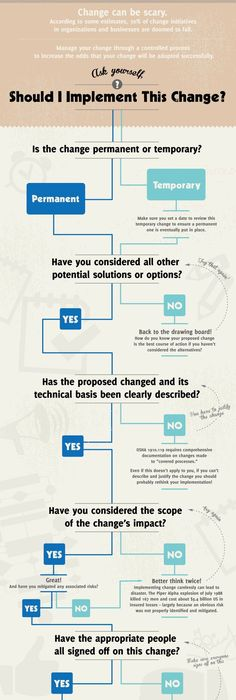 Kotter Change Management Model Template For Powerpoint