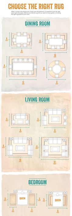 Dou0027s And Donu0027ts: Rug Placement Via HomeDSGN | Home Is The Perfect Place To  Be. | Pinterest | Rug Placement, Living Rooms And Interiors