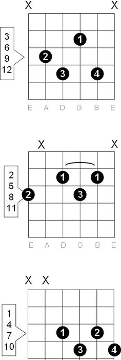 9th Lefty Chords - Part 2 | chords | Pinterest | Guitar chords ...