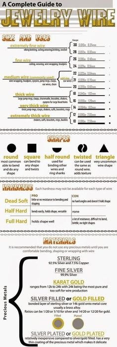 Wire gauge conversion chart wire jewelry tutorials online the most complete jewelry crafting wire guide ive ever seen and in an easy to read form two thumbs up for this super beading for beginners resource guide greentooth Images