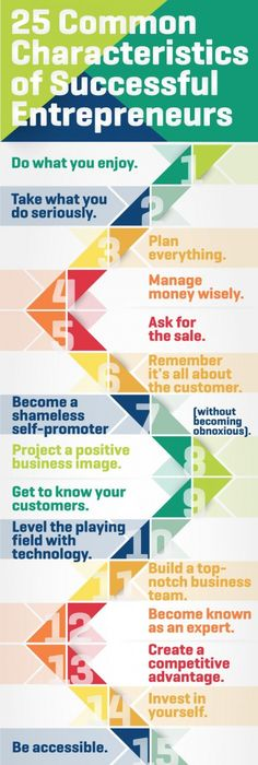 Super simple marketing plan template infographic branding success does not carry the same meaning for everyone but no matter how much the solutioingenieria Choice Image