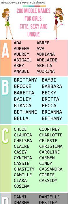 Cute sexy girl names