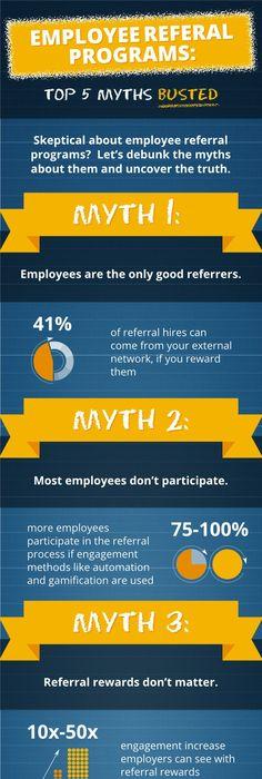 Employee Referral Bonus  Axiem Perks
